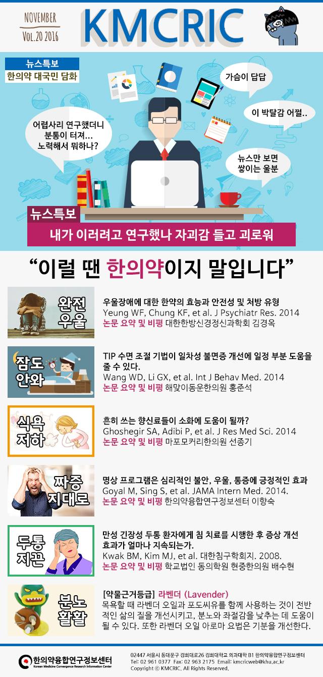 KMCRIC 뉴스레터 201611 vol.20 울화병 특집.jpg