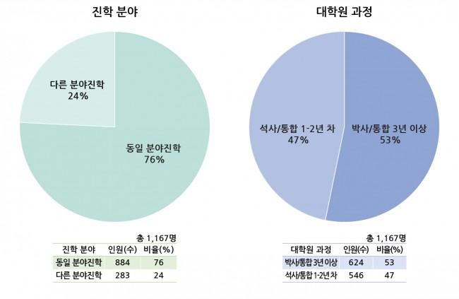 설문조사 그래프-02.jpg