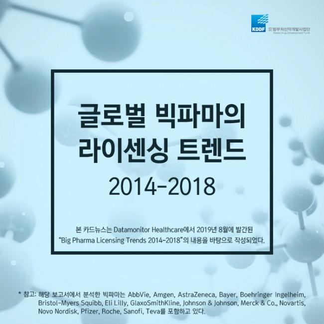 범부처신약개발사업단_글로벌 빅파마의 라이센싱 트렌드 2014-2018_01.jpg