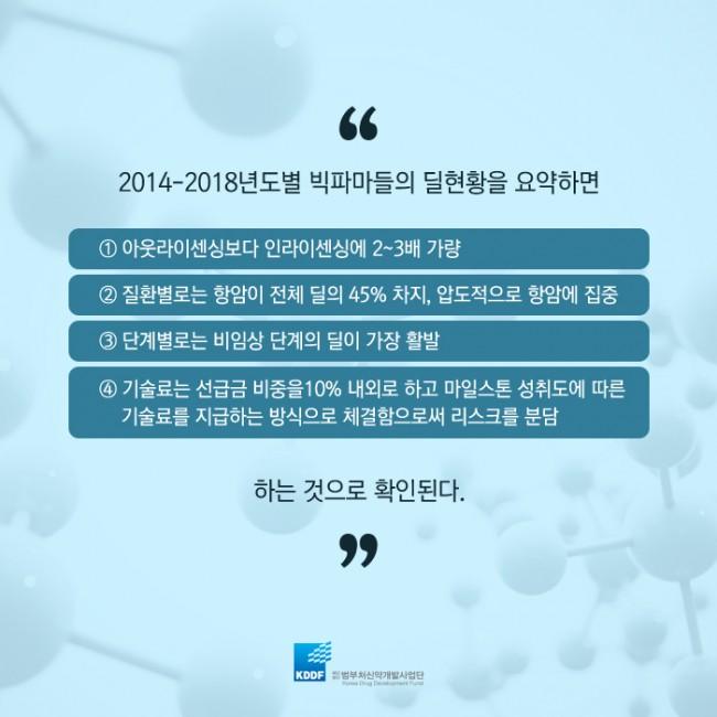 범부처신약개발사업단_글로벌 빅파마의 라이센싱 트렌드 2014-2018_13.jpg