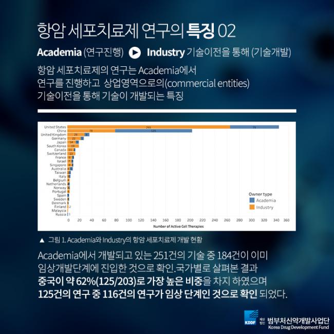 범부처신약개발사업단_항암세포치료제_05.png