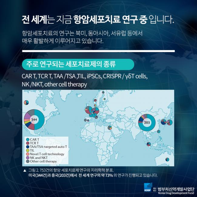범부처신약개발사업단_항암세포치료제_06.png