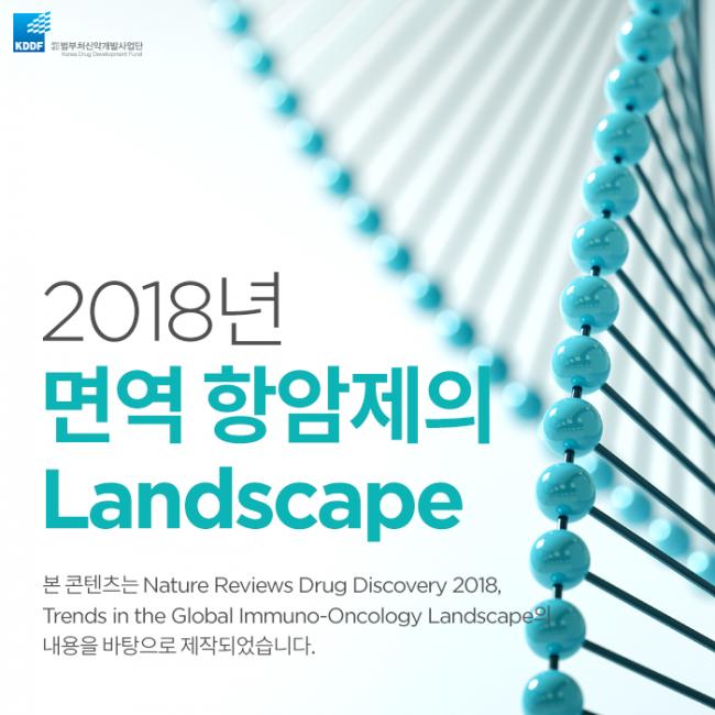 범부처신약사업개발단_면역_항암제의_Landscape_01.png