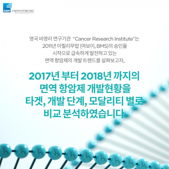 범부처신약사업개발단_면역_항암제의_Landscape_02.png
