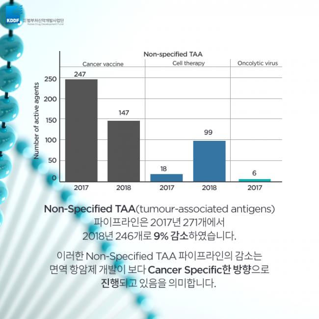 범부처신약사업개발단_면역_항암제의_Landscape_08.png
